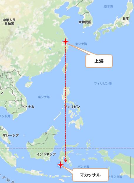 マカッサルと中国比較