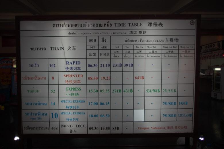 チェンマイ駅時刻表